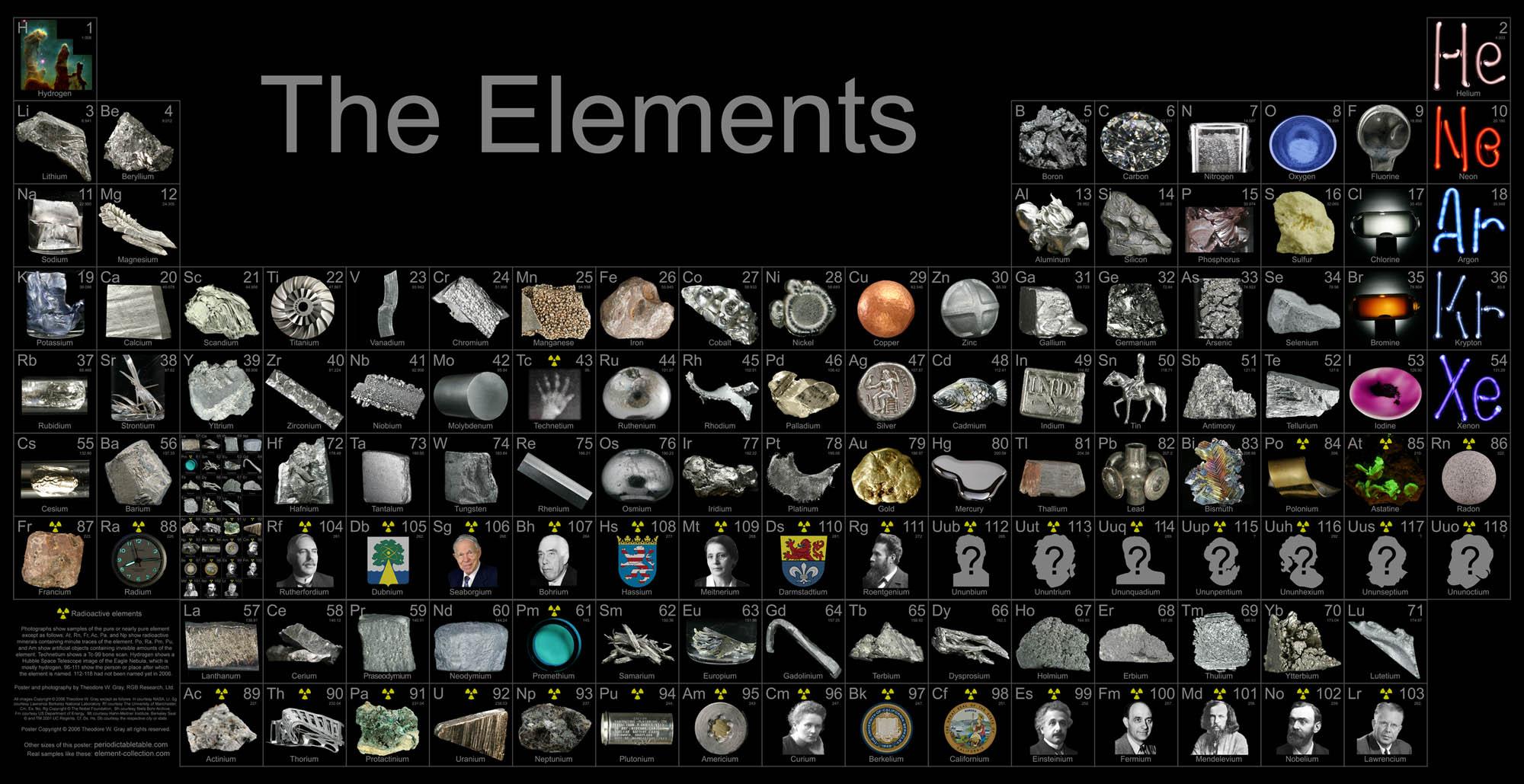 Profesor jrc recursos acadmicos de fsica y qumica 1 bach estado natural de los elementos qumicos urtaz Images